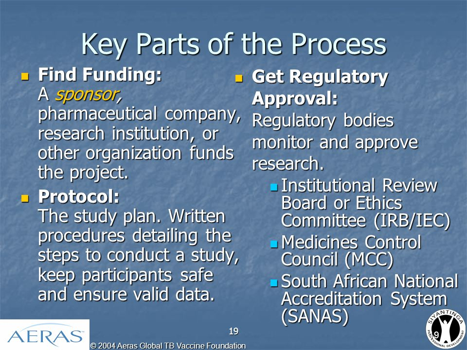© 2004 Aeras Global TB Vaccine Foundation 19 Key Parts of the Process Find Funding: A sponsor, pharmaceutical company, research institution, or other organization funds the project.