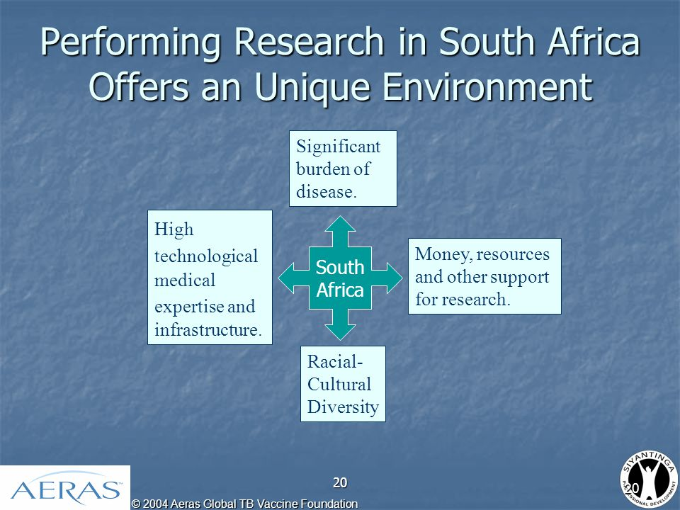 © 2004 Aeras Global TB Vaccine Foundation 20 Performing Research in South Africa Offers an Unique Environment South Africa High technological medical expertise and infrastructure.