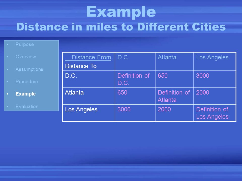 Example Distance in miles to Different Cities Purpose Overview Assumptions Procedure Example Evaluation Distance From Distance To D.C.AtlantaLos Angel