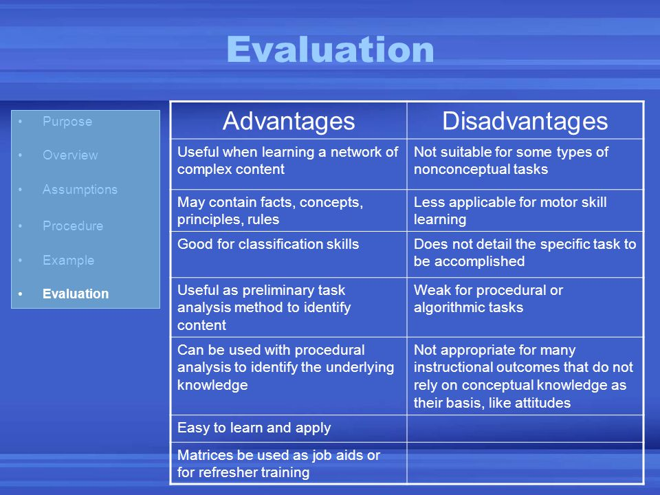 Evaluation Purpose Overview Assumptions Procedure Example Evaluation AdvantagesDisadvantages Useful when learning a network of complex content Not sui