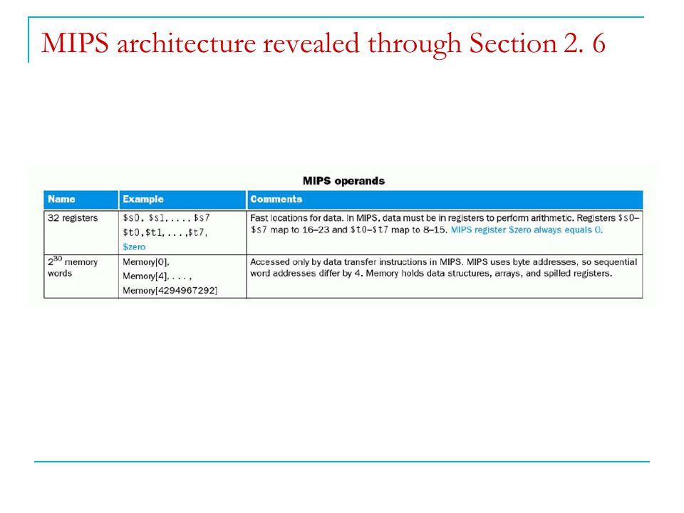 MIPS architecture revealed through Section 2. 6