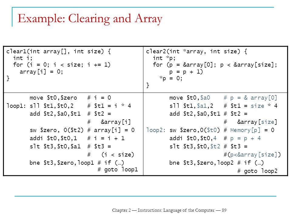 Chapter 2 — Instructions: Language of the Computer — 89 Example: Clearing and Array clear1(int array[], int size) { int i; for (i = 0; i < size; i += 1) array[i] = 0; } clear2(int *array, int size) { int *p; for (p = &array[0]; p < &array[size]; p = p + 1) *p = 0; } move $t0,$zero # i = 0 loop1: sll $t1,$t0,2 # $t1 = i * 4 add $t2,$a0,$t1 # $t2 = # &array[i] sw $zero, 0($t2) # array[i] = 0 addi $t0,$t0,1 # i = i + 1 slt $t3,$t0,$a1 # $t3 = # (i < size) bne $t3,$zero,loop1 # if (…) # goto loop1 move $t0,$a0 # p = & array[0] sll $t1,$a1,2 # $t1 = size * 4 add $t2,$a0,$t1 # $t2 = # &array[size] loop2: sw $zero,0($t0) # Memory[p] = 0 addi $t0,$t0,4 # p = p + 4 slt $t3,$t0,$t2 # $t3 = #(p<&array[size]) bne $t3,$zero,loop2 # if (…) # goto loop2