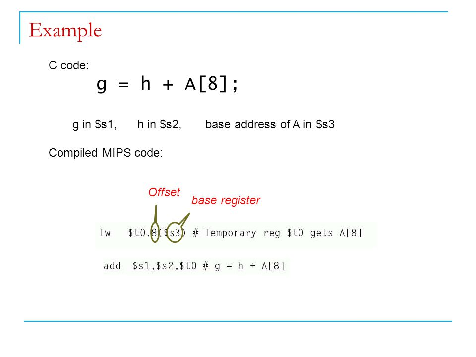 Example Offset base register C code: g = h + A[8]; g in $s1, h in $s2, base address of A in $s3 Compiled MIPS code: