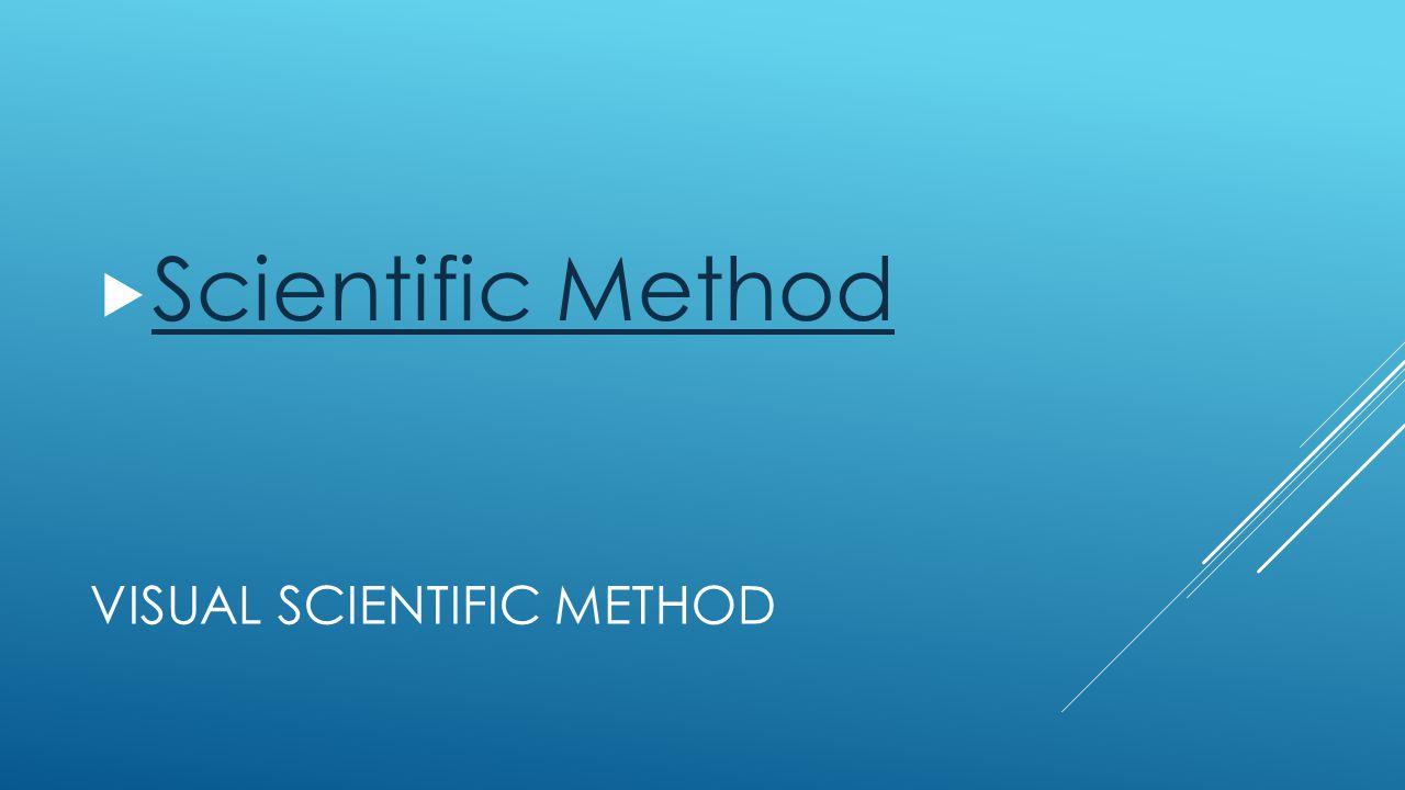 VISUAL SCIENTIFIC METHOD  Scientific Method Scientific Method
