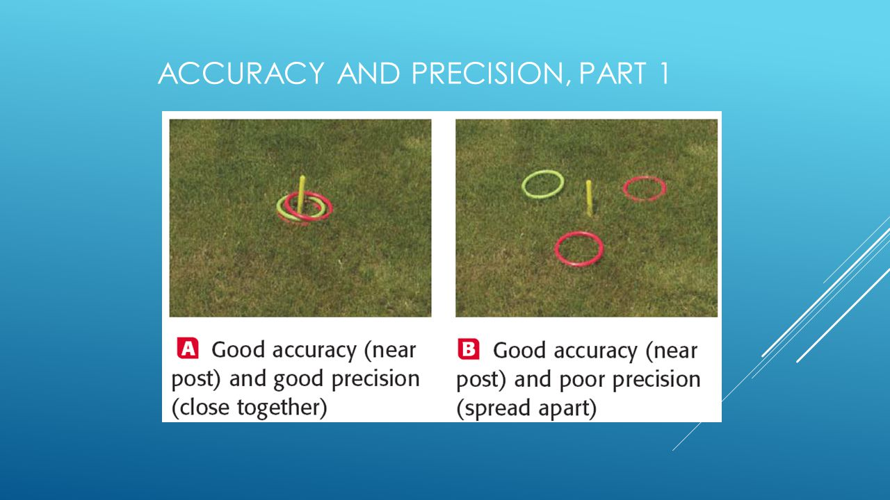 ACCURACY AND PRECISION, PART 1