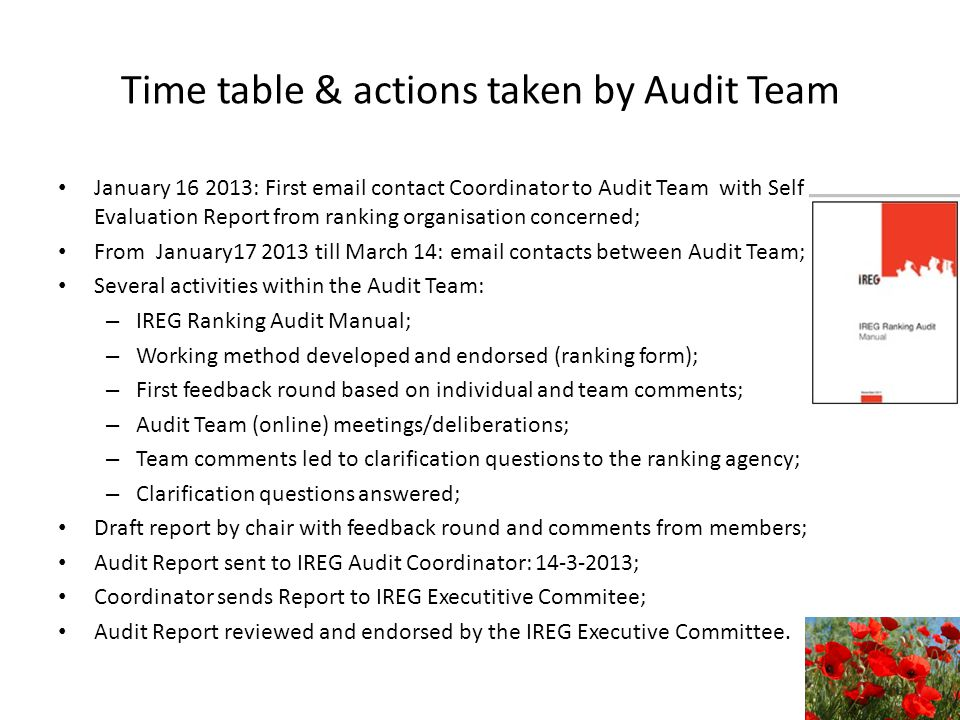 Time table & actions taken by Audit Team January 16 2013: First email contact Coordinator to Audit Team with Self Evaluation Report from ranking organisation concerned; From January17 2013 till March 14: email contacts between Audit Team; Several activities within the Audit Team: – IREG Ranking Audit Manual; – Working method developed and endorsed (ranking form); – First feedback round based on individual and team comments; – Audit Team (online) meetings/deliberations; – Team comments led to clarification questions to the ranking agency; – Clarification questions answered; Draft report by chair with feedback round and comments from members; Audit Report sent to IREG Audit Coordinator: 14-3-2013; Coordinator sends Report to IREG Executitive Commitee; Audit Report reviewed and endorsed by the IREG Executive Committee.