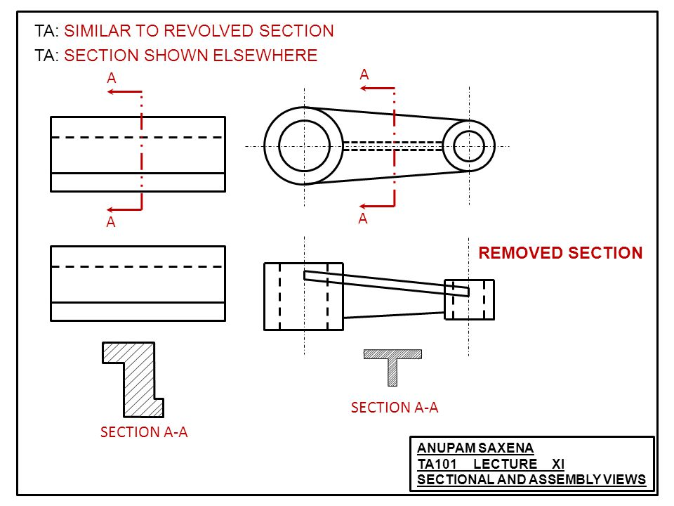 ANUPAM SAXENA TA101 LECTURE XI SECTIONAL AND ASSEMBLY VIEWS REMOVED SECTION TA: SIMILAR TO REVOLVED SECTION TA: SECTION SHOWN ELSEWHERE A A SECTION A-A A A