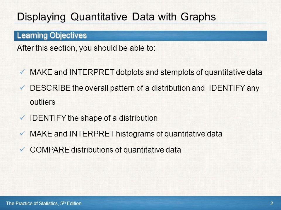 Section Summary In this section, we learned how to… The Practice of Statistics, 5 th Edition13 MAKE and INTERPRET dotplots and stemplots of quantitative data DESCRIBE the overall pattern of a distribution IDENTIFY the shape of a distribution MAKE and INTERPRET histograms of quantitative data COMPARE distributions of quantitative data Data Analysis: Making Sense of Data