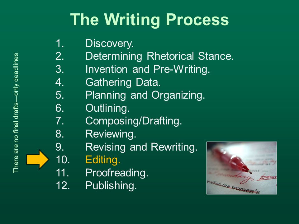 There are no final drafts—only deadlines. The Writing Process 1.Discovery.