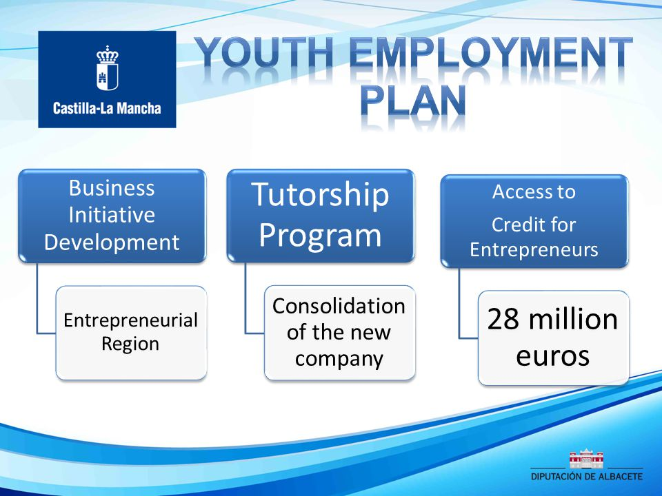 Business Initiative Development Entrepreneurial Region Tutorship Program Consolidation of the new company Access to Credit for Entrepreneurs 28 million euros