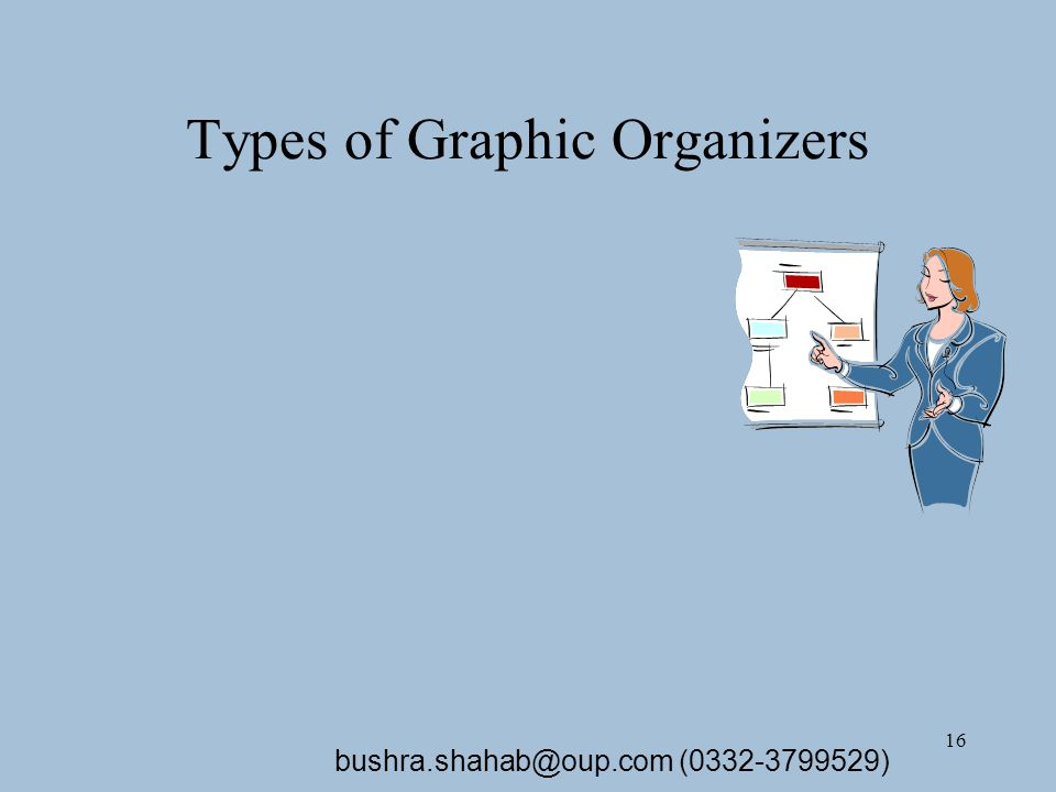 16 Types of Graphic Organizers bushra.shahab@oup.com (0332-3799529)