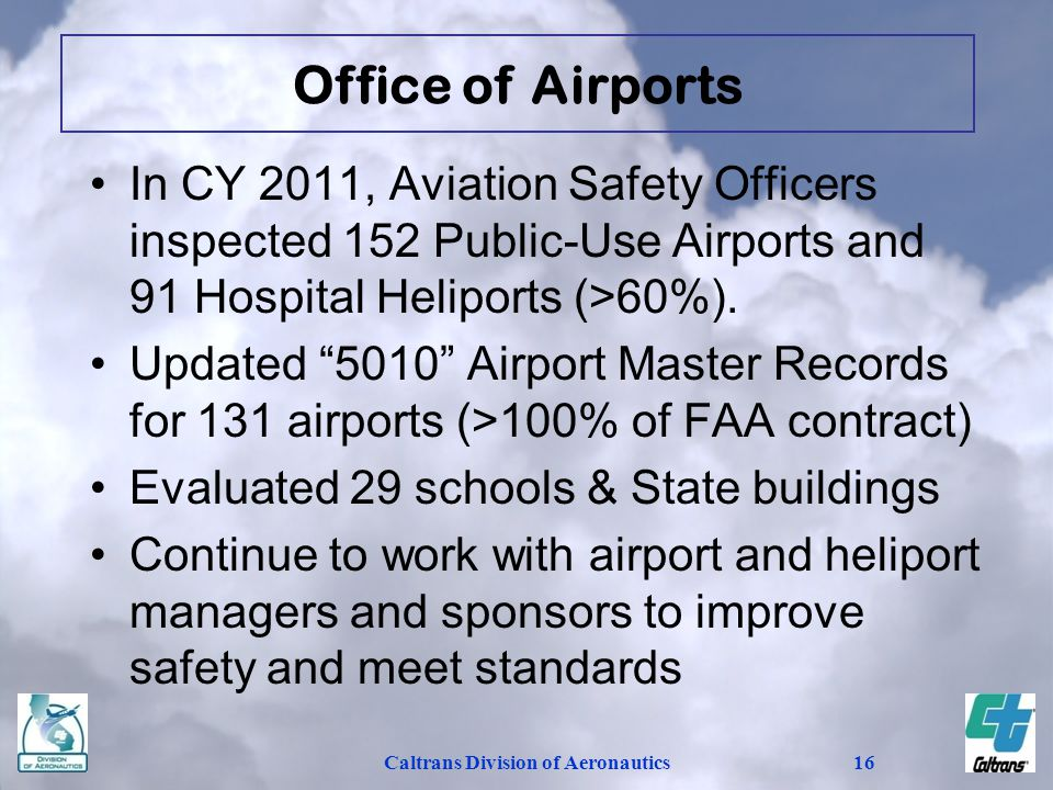 """Caltrans Division of Aeronautics16 In CY 2011, Aviation Safety Officers inspected 152 Public-Use Airports and 91 Hospital Heliports (>60%). Updated """"5"""