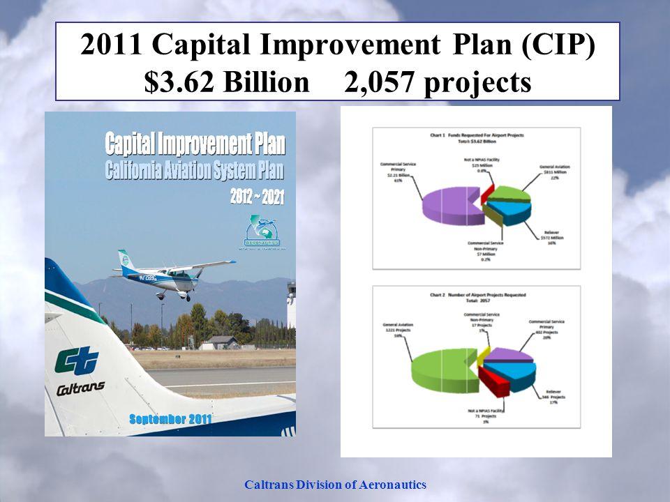 Caltrans Division of Aeronautics 2011 Capital Improvement Plan (CIP) $3.62 Billion 2,057 projects