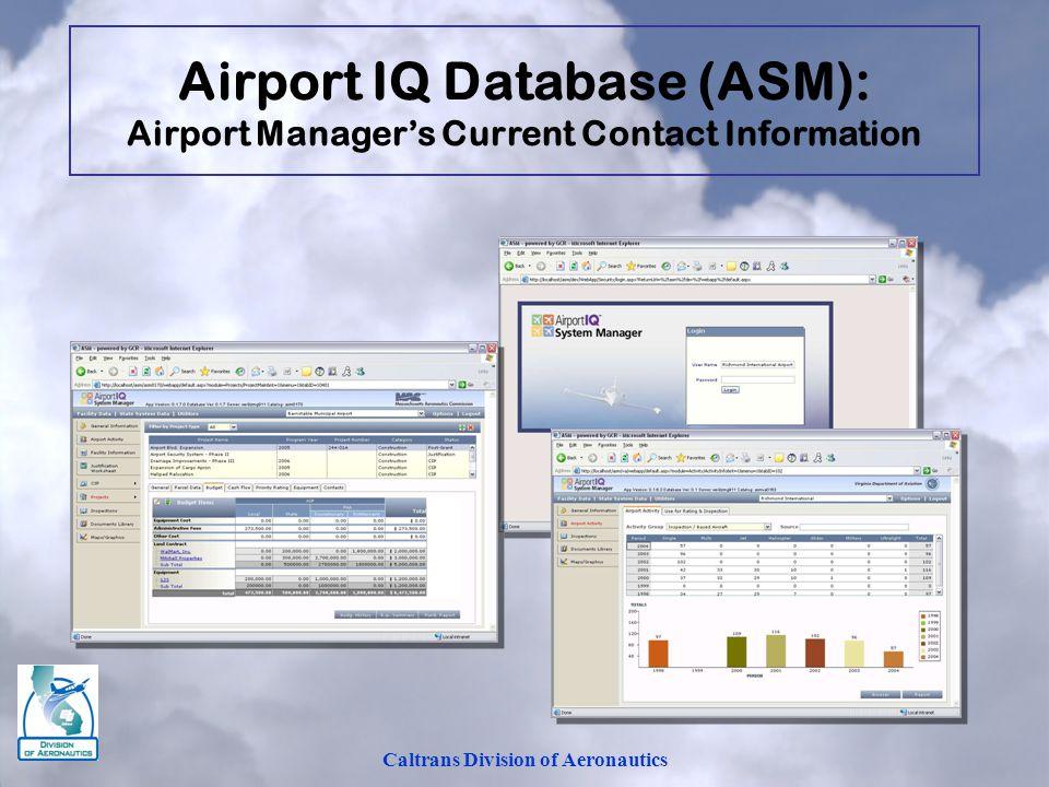 Caltrans Division of Aeronautics Airport IQ Database (ASM): Airport Manager's Current Contact Information