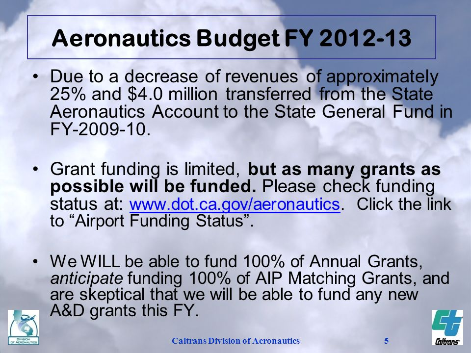 Caltrans Division of Aeronautics5 Aeronautics Budget FY 2012-13 Due to a decrease of revenues of approximately 25% and $4.0 million transferred from the State Aeronautics Account to the State General Fund in FY-2009-10.