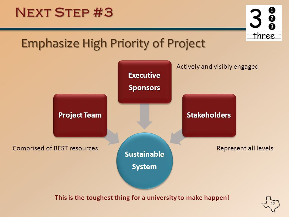 Next Step #3 Emphasize High Priority of Project Emphasize High Priority of Project 22 Sustainable System Project Team ExecutiveSponsors Stakeholders Represent all levels Actively and visibly engaged Comprised of BEST resources This is the toughest thing for a university to make happen!