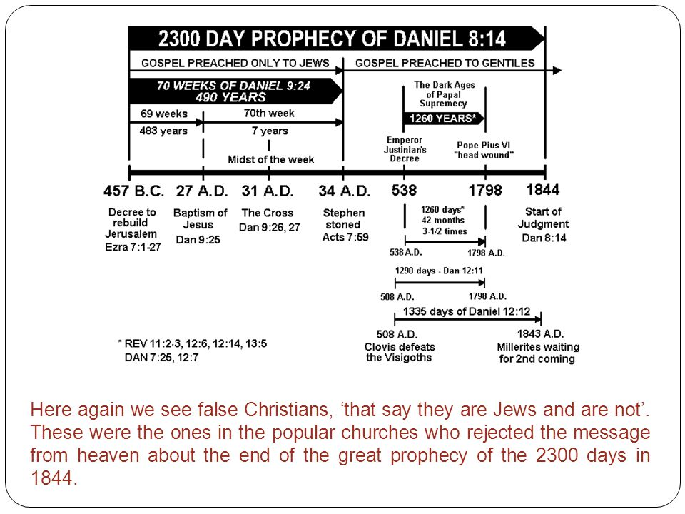 Here again we see false Christians, 'that say they are Jews and are not'. These were the ones in the popular churches who rejected the message from he