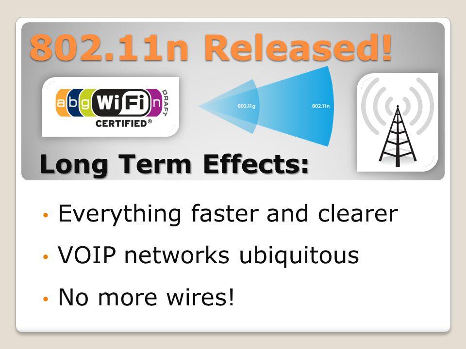 802.11n Released.