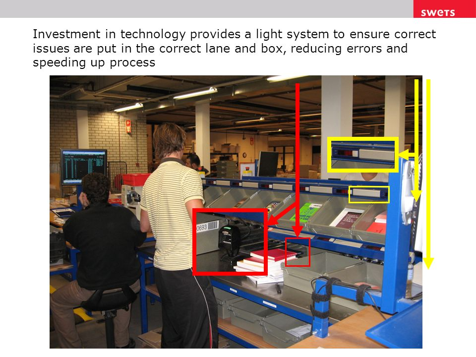 Investment in technology provides a light system to ensure correct issues are put in the correct lane and box, reducing errors and speeding up process