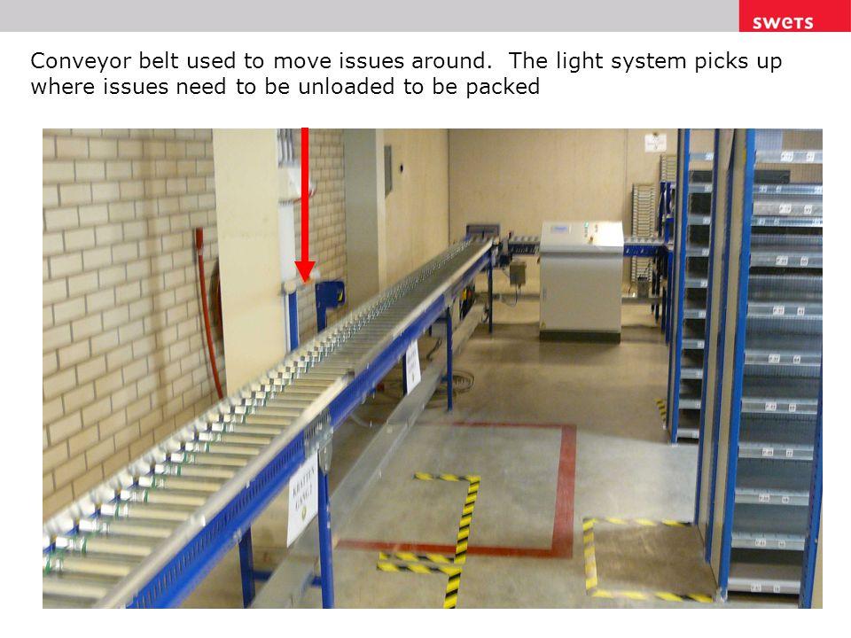 Conveyor belt used to move issues around.