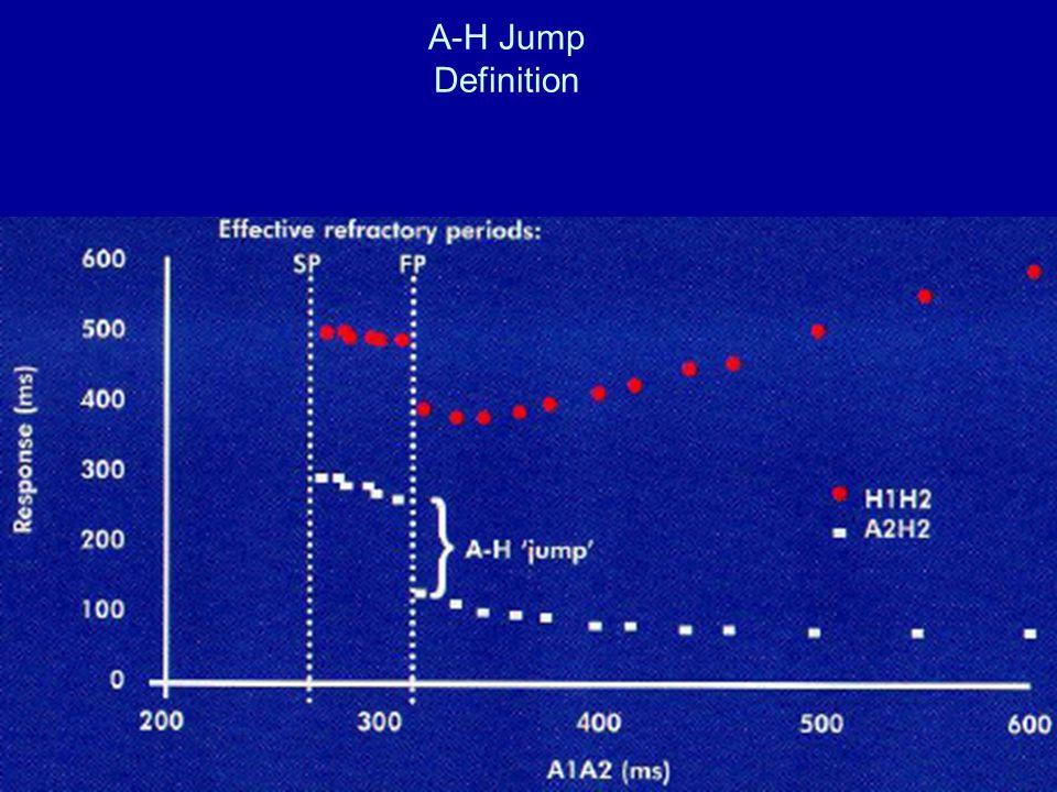 A-H Jump Definition