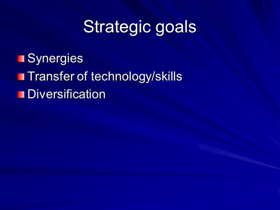 Strategic goals Synergies Transfer of technology/skills Diversification