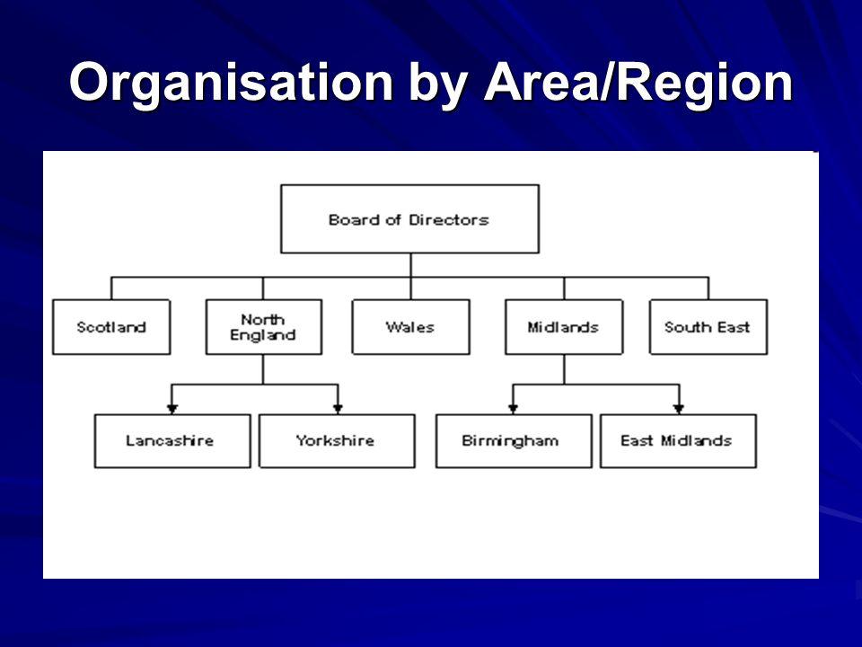 Organisation by Area/Region