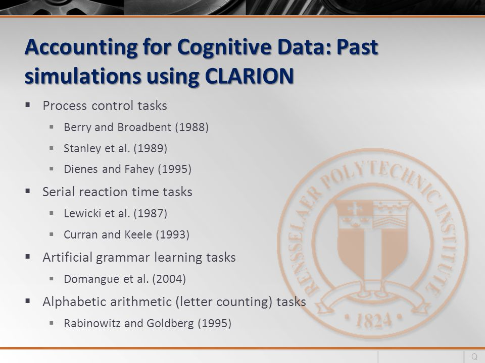 Accounting for Cognitive Data: Past simulations using CLARION  Process control tasks  Berry and Broadbent (1988)  Stanley et al.