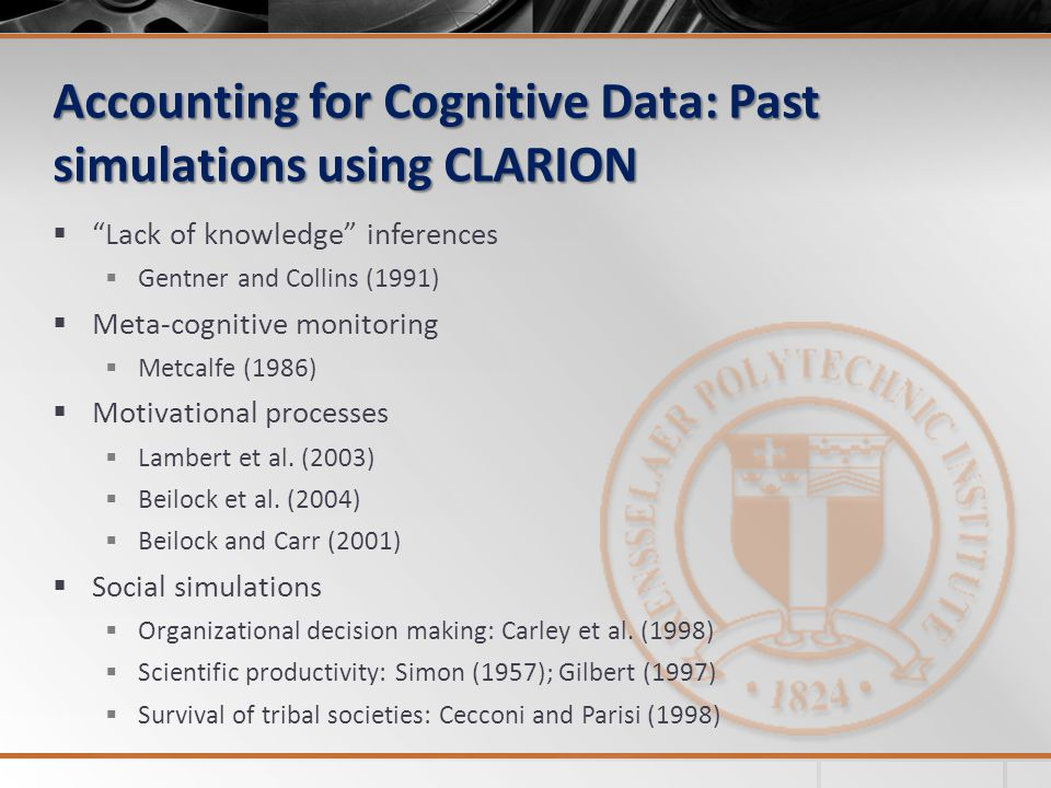 Accounting for Cognitive Data: Past simulations using CLARION  Lack of knowledge inferences  Gentner and Collins (1991)  Meta-cognitive monitoring  Metcalfe (1986)  Motivational processes  Lambert et al.