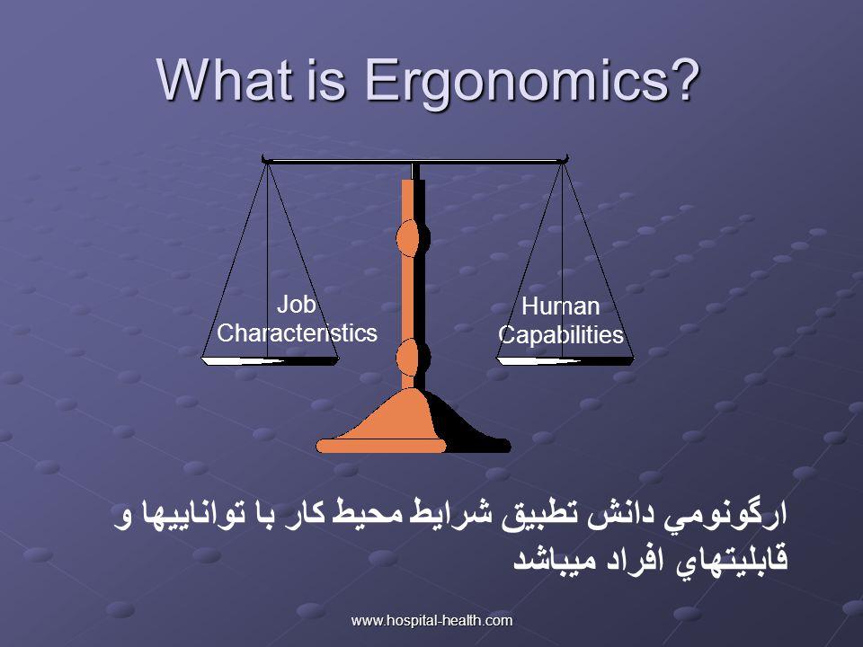 Job Characteristics Human Capabilities What is Ergonomics.
