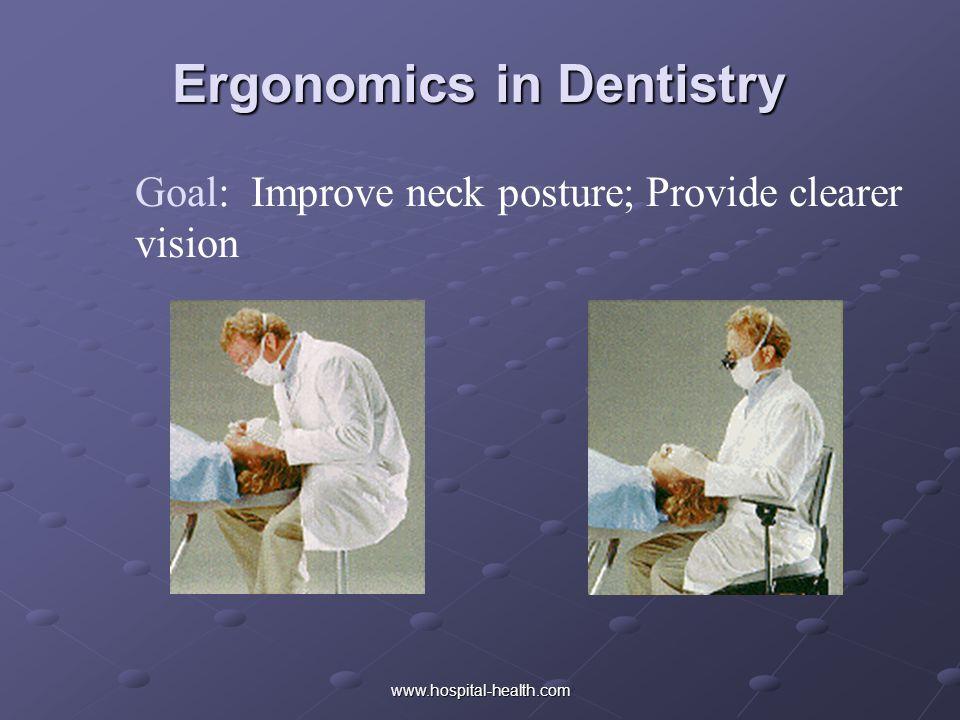 Ergonomics in Dentistry Goal: Improve neck posture; Provide clearer vision www.hospital-health.com