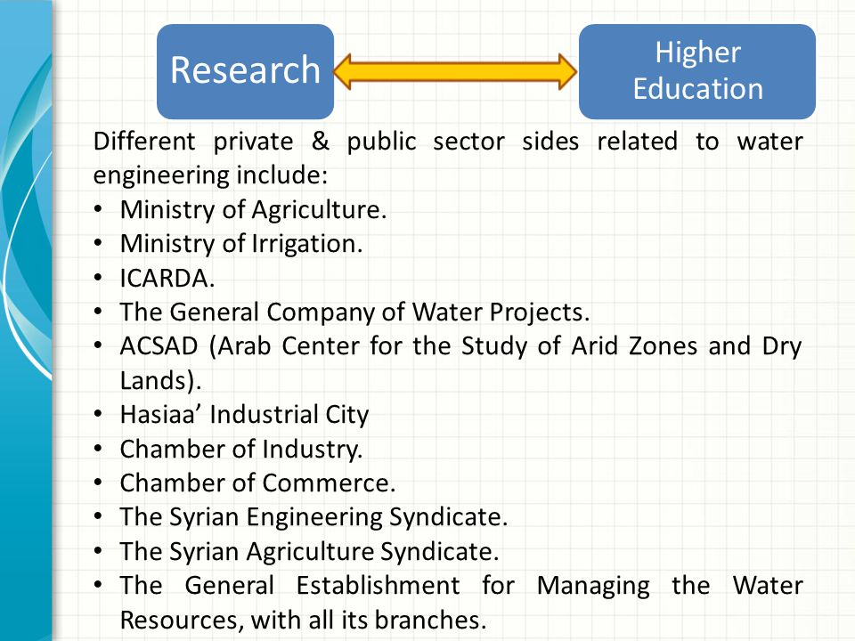 Different private & public sector sides related to water engineering include: Ministry of Agriculture.