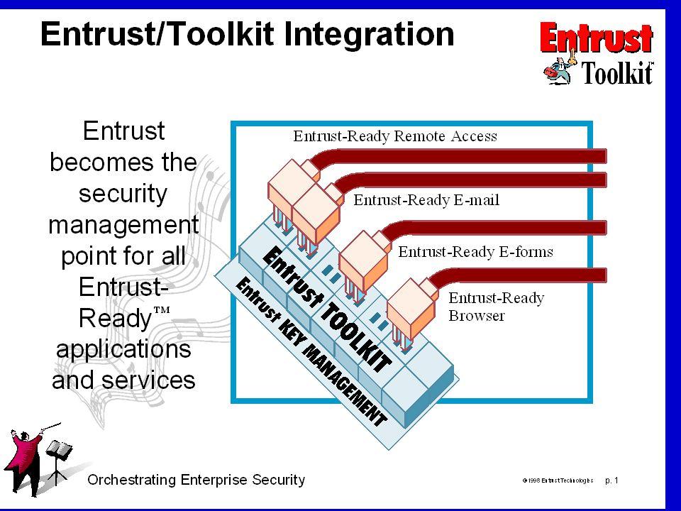  1997 Entrust Technologies p. 16