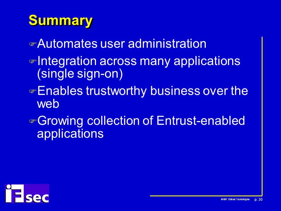  1997 Entrust Technologies p.