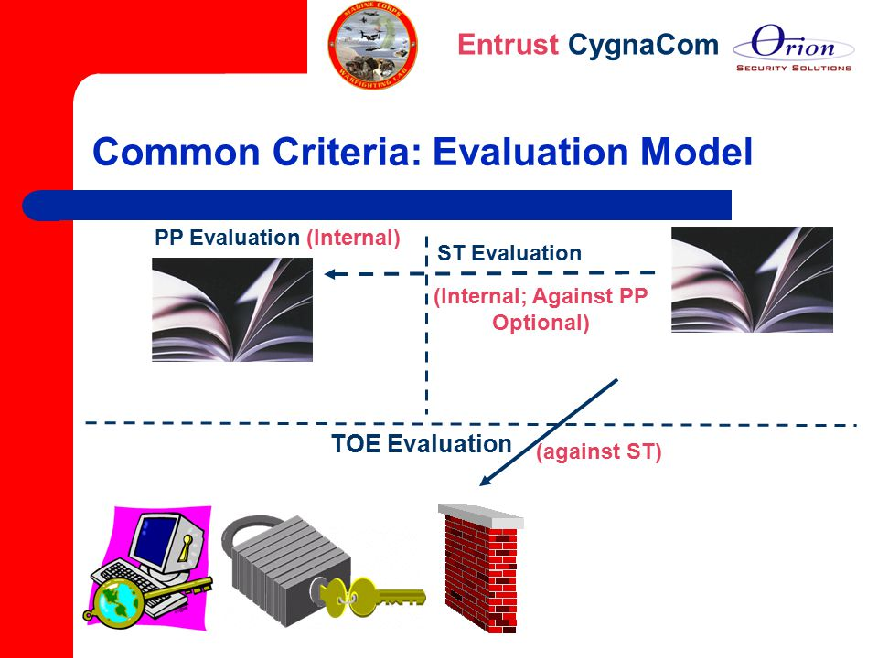 Entrust CygnaCom Common Criteria: Evaluation Model PP Evaluation (Internal) ST Evaluation TOE Evaluation (Internal; Against PP Optional) (against ST)