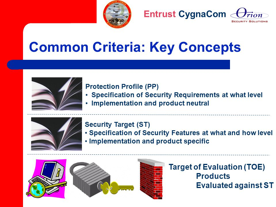Entrust CygnaCom Common Criteria: Key Concepts Protection Profile (PP) Specification of Security Requirements at what level Implementation and product