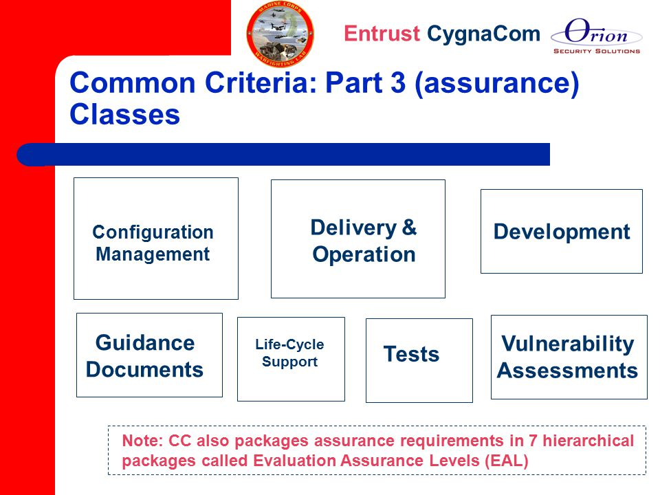 Entrust CygnaCom Common Criteria: Part 3 (assurance) Classes Configuration Management Vulnerability Assessments Delivery & Operation Guidance Document