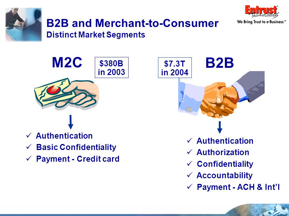 B2B and Merchant-to-Consumer Distinct Market Segments Authentication Basic Confidentiality Payment - Credit card M2C $380B in 2003 Authentication Authorization Confidentiality Accountability Payment - ACH & Int'l $7.3T in 2004 B2B