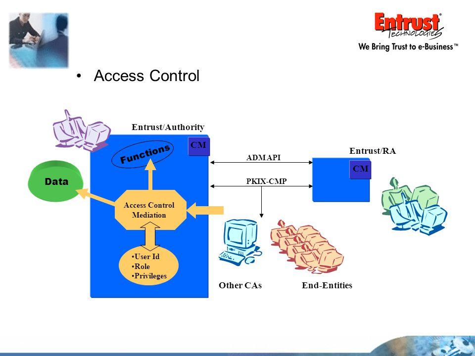 Access Control Entrust/Authority Entrust/RA CM End-Entities ADM API Other CAs PKIX-CMP Data Functions Access Control Mediation User Id Role Privileges