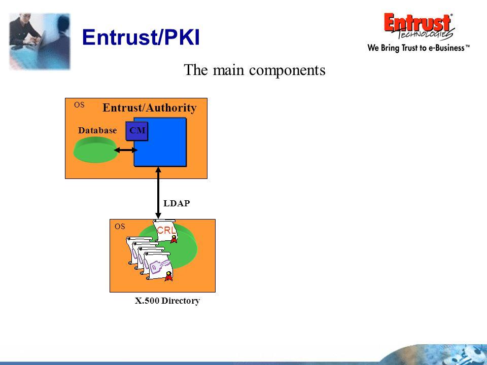 Entrust/PKI The main components X.500 Directory CRL Entrust/Authority CMDatabase LDAP OS