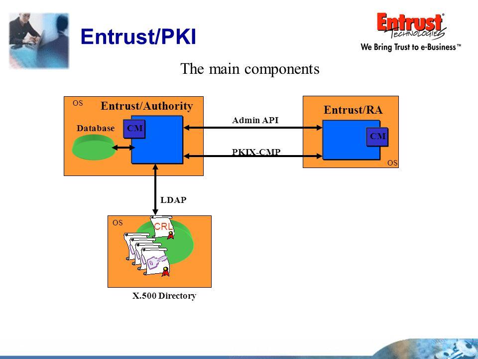 Entrust/PKI The main components X.500 Directory CRL Entrust/RA Entrust/Authority CM Database LDAP PKIX-CMP Admin API OS