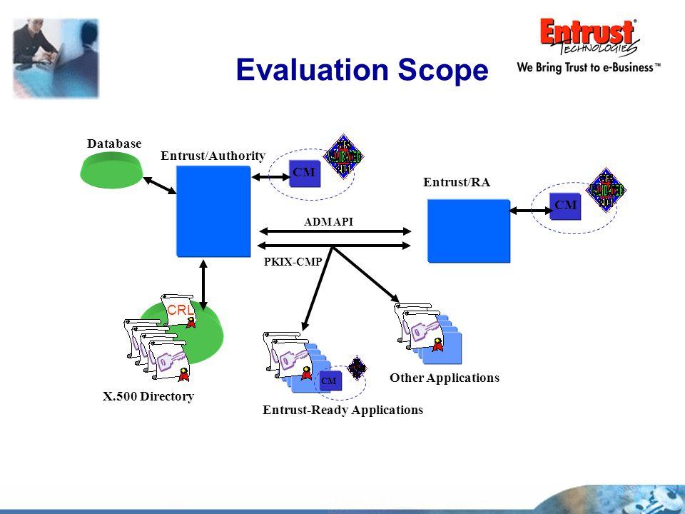 Evaluation Scope X.500 Directory Entrust/Authority Entrust/RA Other Applications CM CRL Entrust-Ready Applications CM Database PKIX-CMP ADM API