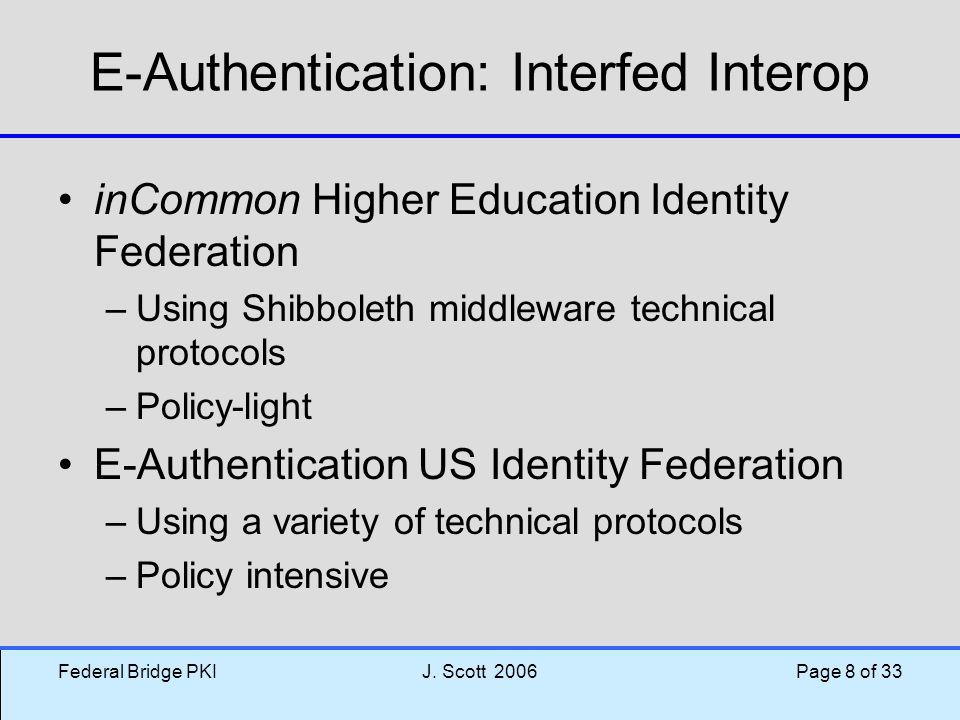 Federal Bridge PKIJ. Scott 2006 Page 8 of 33 E-Authentication: Interfed Interop inCommon Higher Education Identity Federation –Using Shibboleth middle