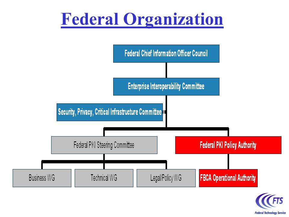 Federal Organization