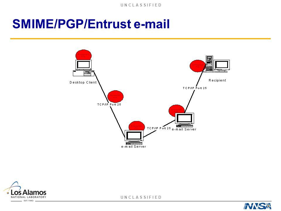 U N C L A S S I F I E D SMIME/PGP/Entrust e-mail