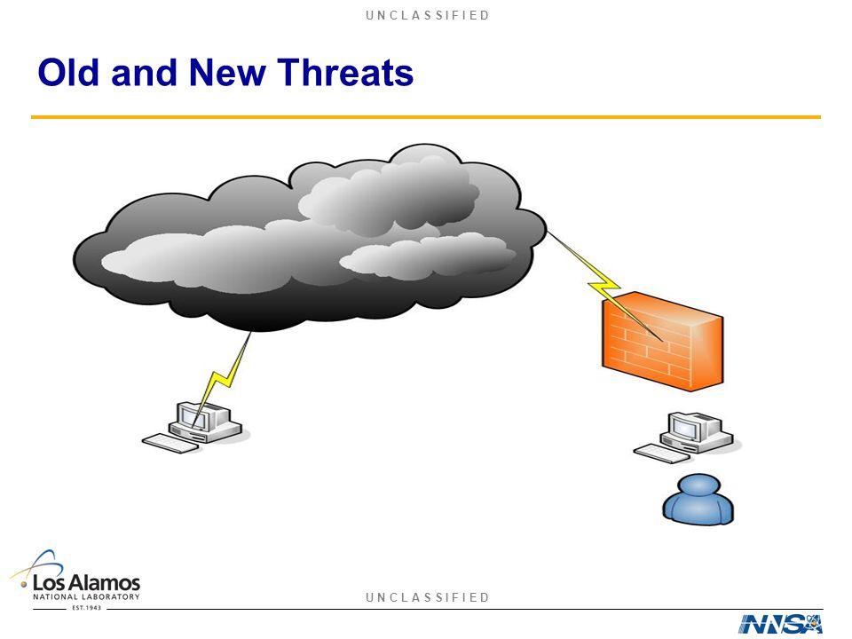 U N C L A S S I F I E D Old and New Threats