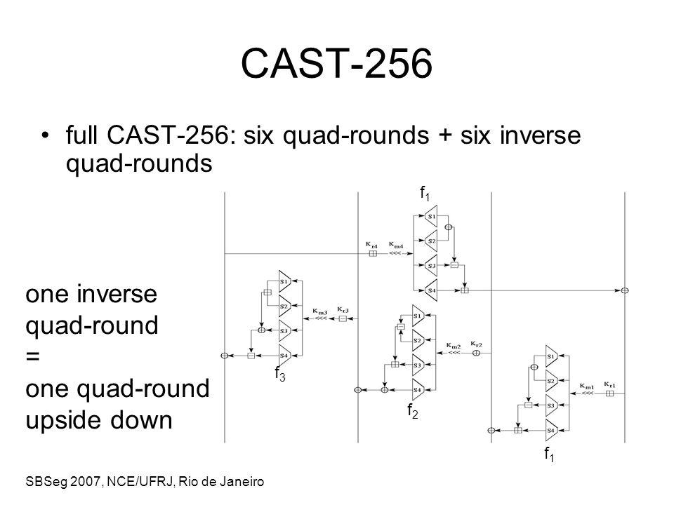 SBSeg 2007, NCE/UFRJ, Rio de Janeiro CAST-256 full CAST-256: six quad-rounds + six inverse quad-rounds one inverse quad-round = one quad-round upside down f1f1 f2f2 f1f1 f3f3