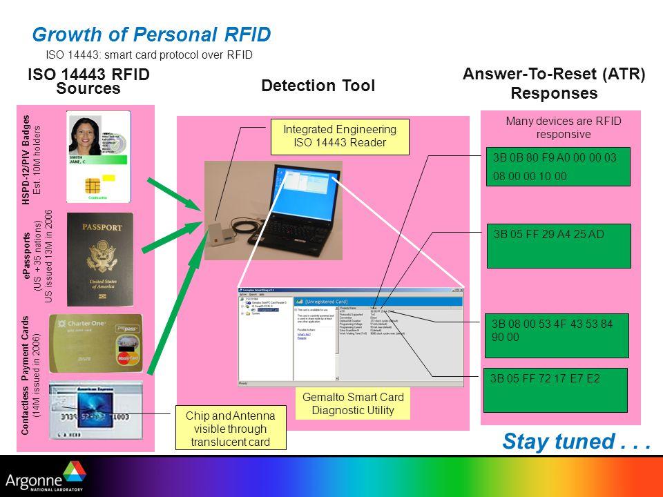 ISO 14443 RFID Sources HSPD-12/PIV Badges Est.