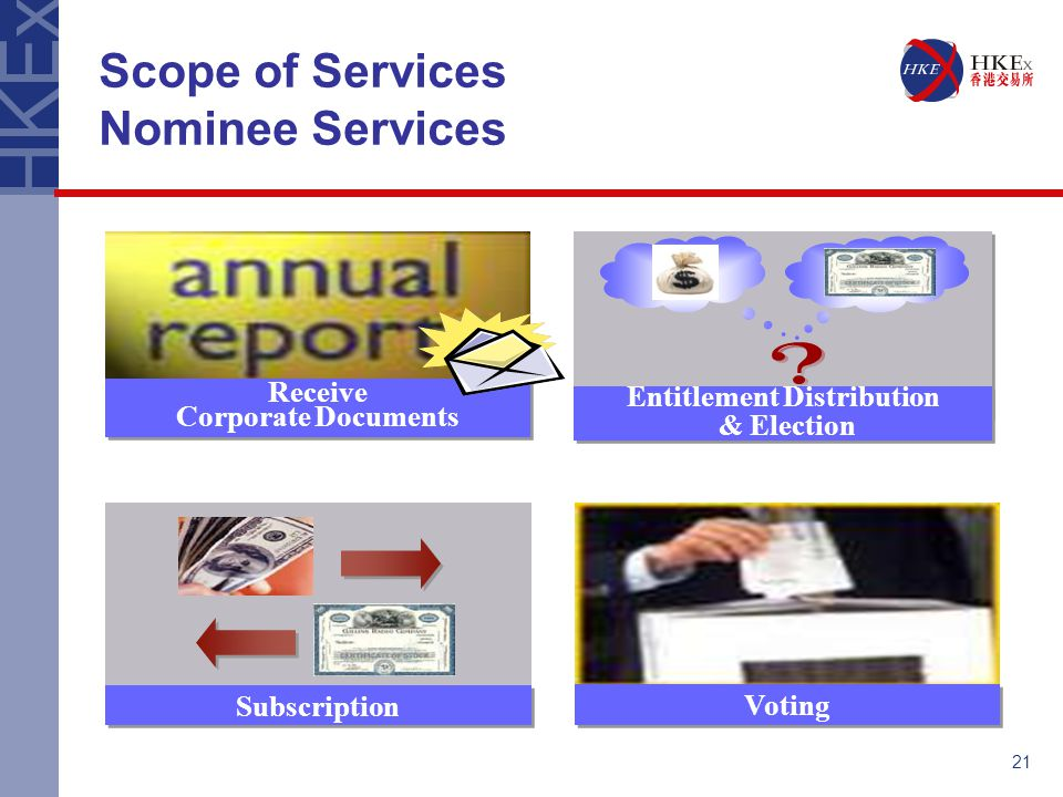 21 Scope of Services Nominee Services Entitlement Distribution & Election Entitlement Distribution & Election Receive Corporate Documents Receive Corp