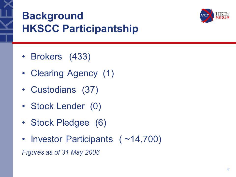 4 Background HKSCC Participantship Brokers(433) Clearing Agency (1) Custodians (37) Stock Lender (0) Stock Pledgee (6) Investor Participants ( ~14,700